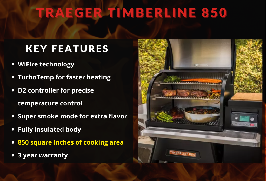 Traeger Timberline 850 Key Features
