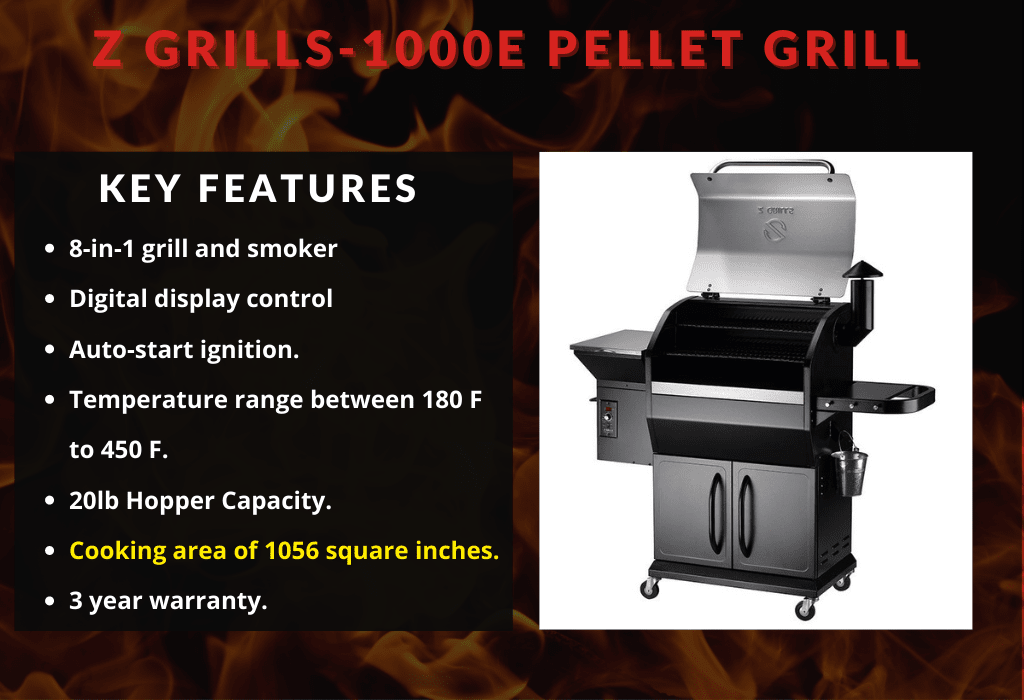 Z Grills 1000E Pellet Grill Key Features Table