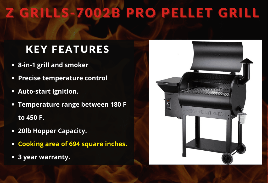 Z Grills 7002B Pellet Grill Key Features Table